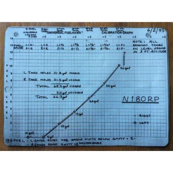 Измеритель уровня топлива в баке самолёта Fuelhawk