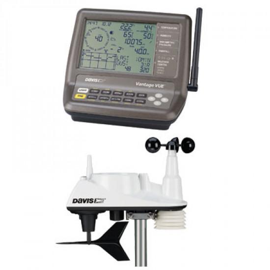 Метеостанция Precision Weather Station