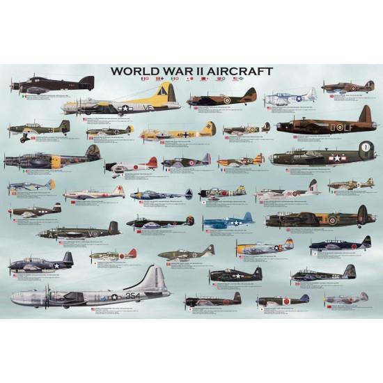 Постер авиационный World War II Aircraft